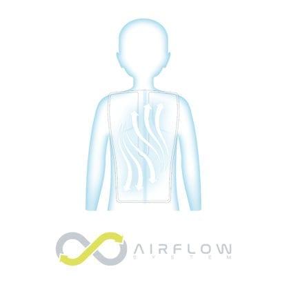 Beckmann Schulranzen active air flx Air FLX Kissen Set 6-teilig Modell-2021 Set bei offiziellem Onlineshop norway-schulranzenshop.de
